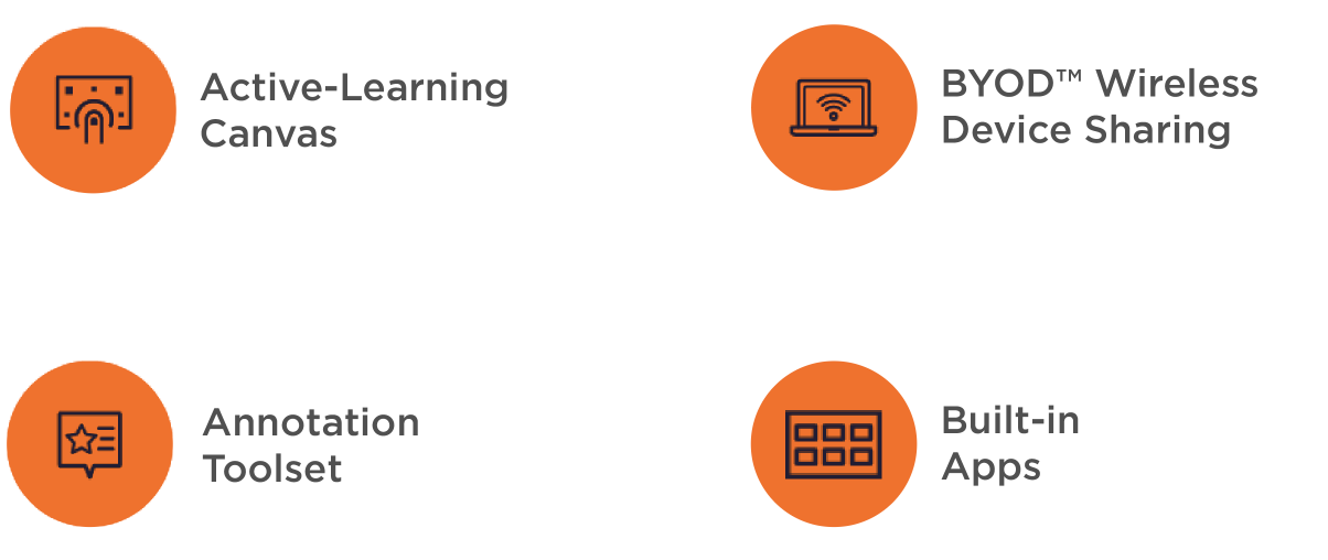 T1V-Active-Learning-What-Is-ThinkHub